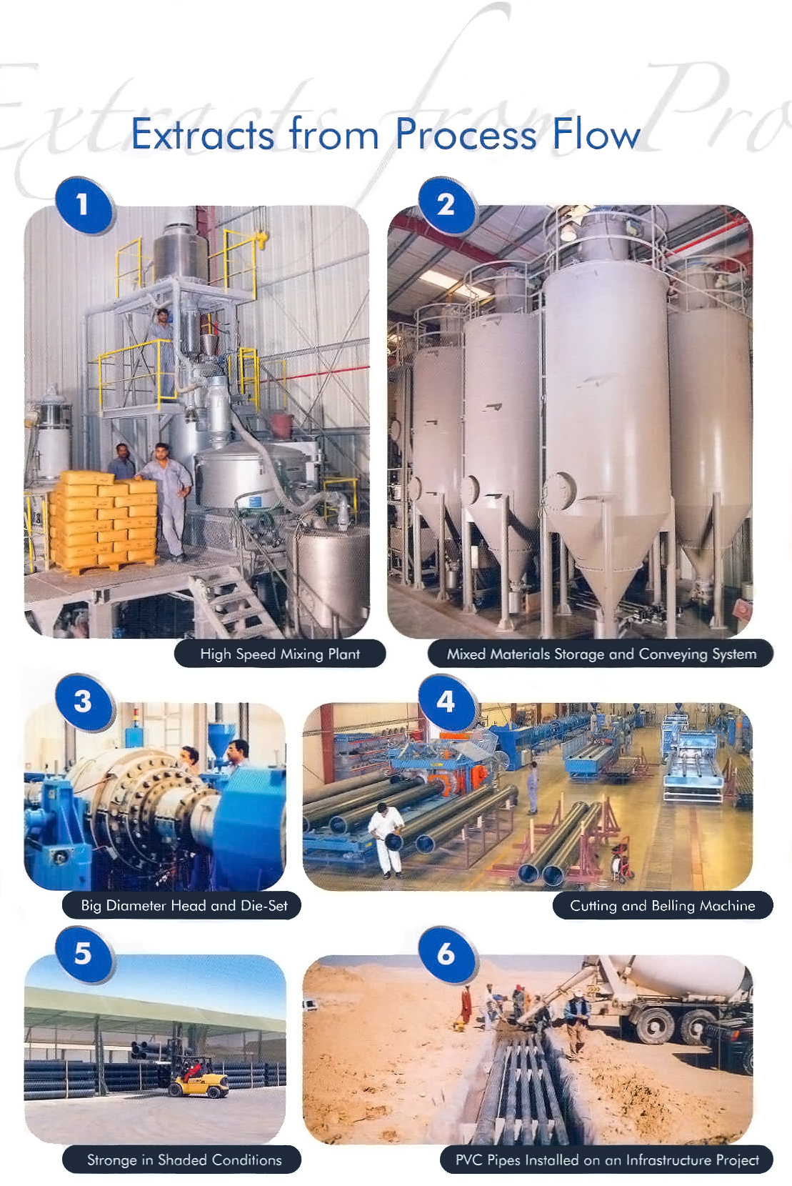 http://www.hedley-international.com/images/epc/process/extracts_process_flow.jpg